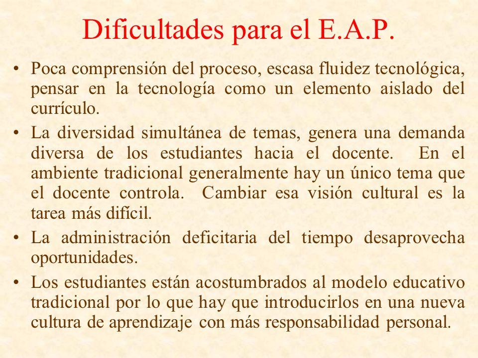 Dificultades para el E.A.P. Poca comprensión del proceso, escasa fluidez tecnológica, pensar en la tecnología como un elemento aislado del currículo.