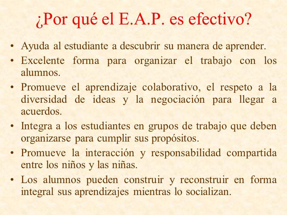 ¿Por qué el E.A.P. es efectivo? Ayuda al estudiante a descubrir su manera de aprender. Excelente forma para organizar el trabajo con los alumnos. Prom