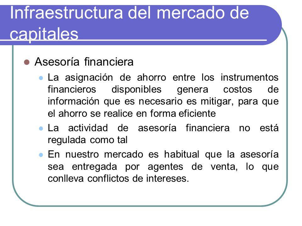 Infraestructura del mercado de capitales Asesoría financiera La asignación de ahorro entre los instrumentos financieros disponibles genera costos de i