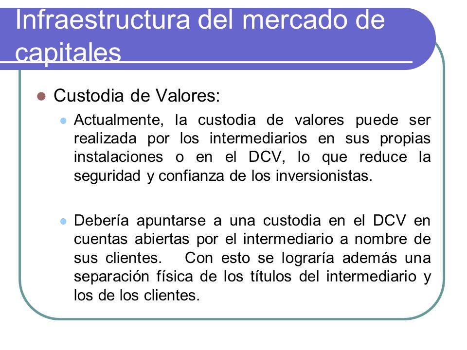 Infraestructura del mercado de capitales Custodia de Valores: Actualmente, la custodia de valores puede ser realizada por los intermediarios en sus propias instalaciones o en el DCV, lo que reduce la seguridad y confianza de los inversionistas.