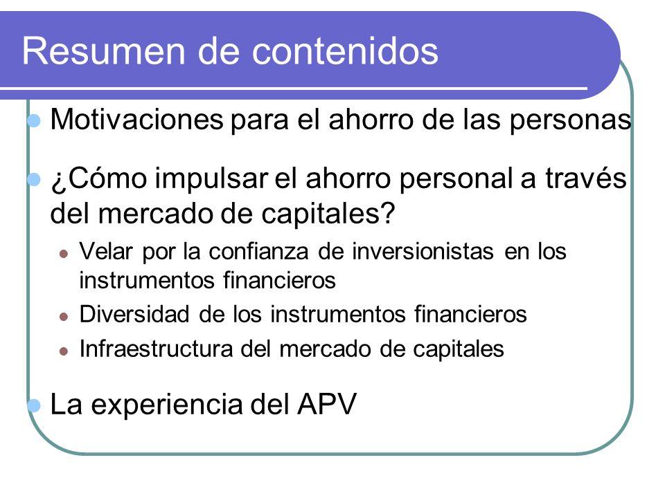 Resumen de contenidos Motivaciones para el ahorro de las personas ¿Cómo impulsar el ahorro personal a través del mercado de capitales? Velar por la co
