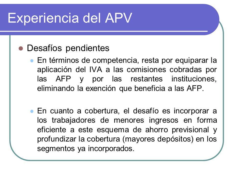 Experiencia del APV Desafíos pendientes En términos de competencia, resta por equiparar la aplicación del IVA a las comisiones cobradas por las AFP y por las restantes instituciones, eliminando la exención que beneficia a las AFP.