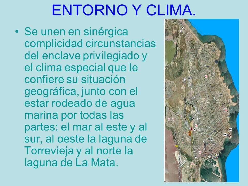 ENTORNO Y CLIMA.