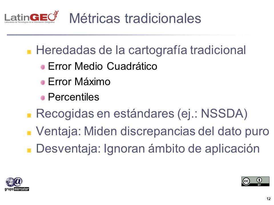 12 Métricas tradicionales Heredadas de la cartografía tradicional Error Medio Cuadrático Error Máximo Percentiles Recogidas en estándares (ej.: NSSDA)