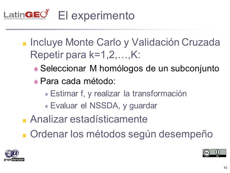 13 El experimento Incluye Monte Carlo y Validación Cruzada Repetir para k=1,2,…,K: Seleccionar M homólogos de un subconjunto Para cada método: Estimar
