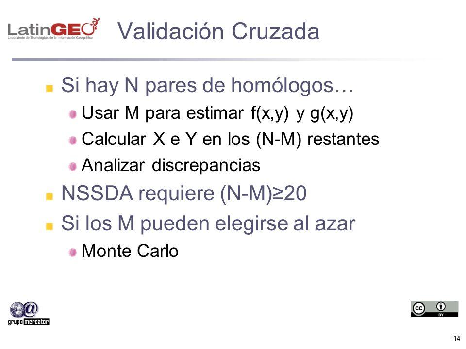 14 Validación Cruzada Si hay N pares de homólogos… Usar M para estimar f(x,y) y g(x,y) Calcular X e Y en los (N-M) restantes Analizar discrepancias NS