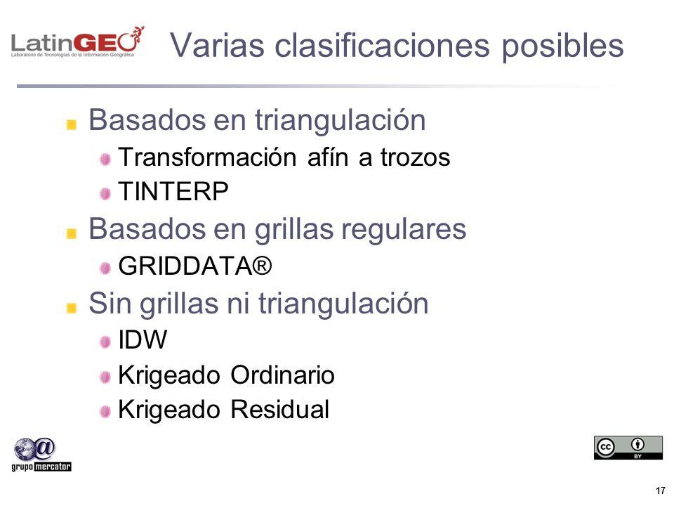 17 Varias clasificaciones posibles Basados en triangulación Transformación afín a trozos TINTERP Basados en grillas regulares GRIDDATA® Sin grillas ni