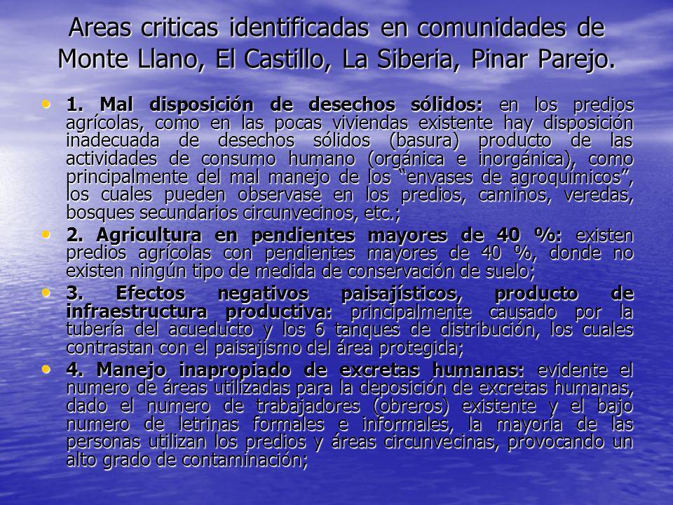 Areas criticas identificadas en comunidades de Monte Llano, El Castillo, La Siberia, Pinar Parejo. 1. Mal disposición de desechos sólidos: en los pred