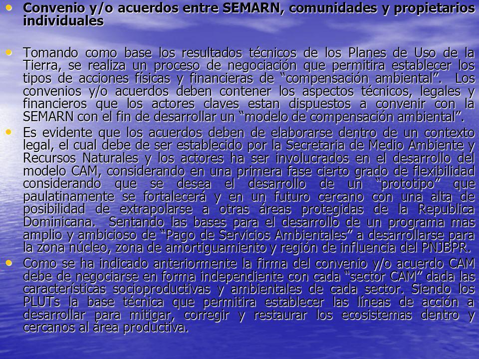 Convenio y/o acuerdos entre SEMARN, comunidades y propietarios individuales Convenio y/o acuerdos entre SEMARN, comunidades y propietarios individuale