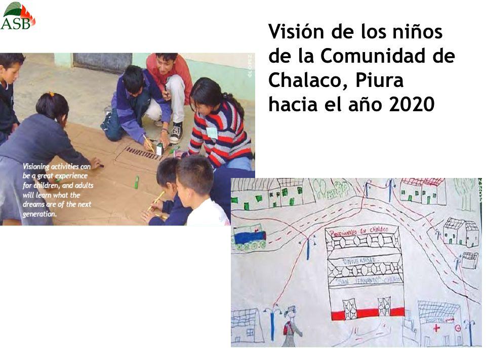 Visión de los niños de la Comunidad de Chalaco, Piura hacia el año 2020