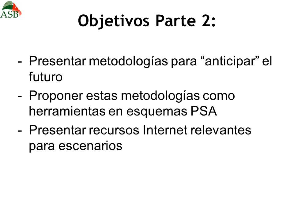Objetivos Parte 2: -Presentar metodologías para anticipar el futuro -Proponer estas metodologías como herramientas en esquemas PSA -Presentar recursos