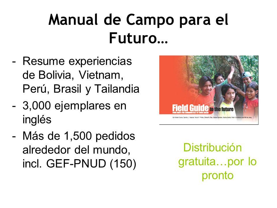 Manual de Campo para el Futuro… -Resume experiencias de Bolivia, Vietnam, Perú, Brasil y Tailandia -3,000 ejemplares en inglés -Más de 1,500 pedidos a
