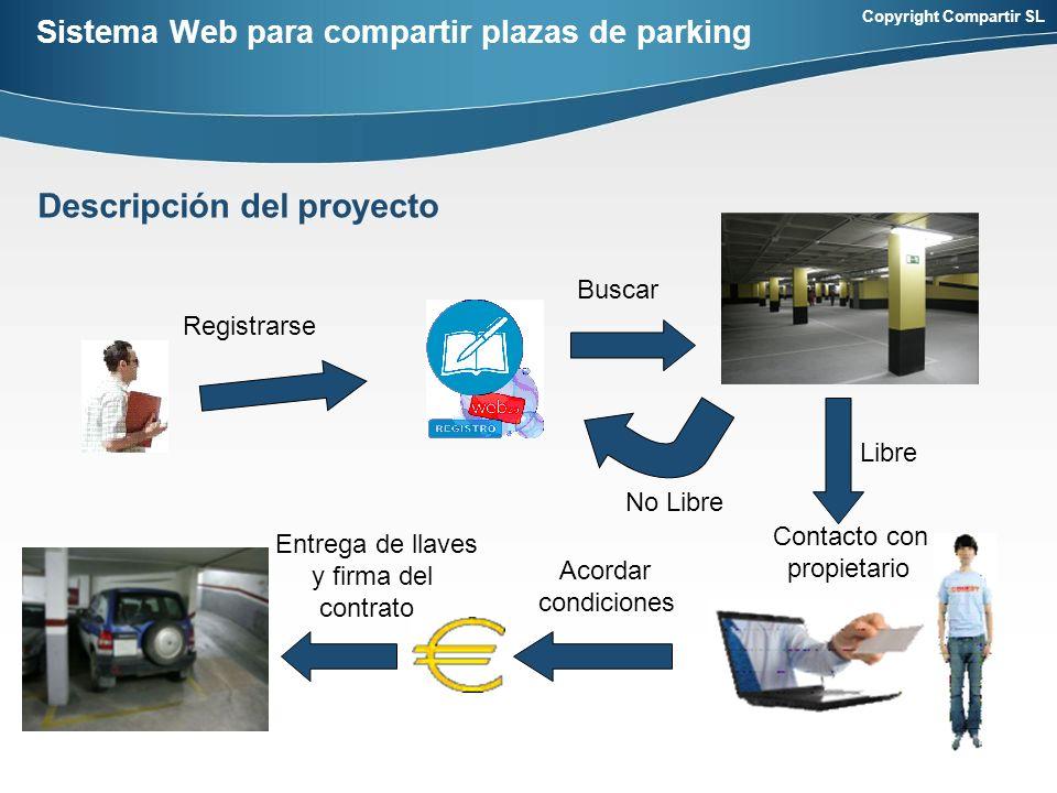 Copyright Compartir SL Sistema Web para compartir plazas de parking Descripción del proyecto No Libre Libre Registrarse Buscar Contacto con propietario Acordar condiciones Entrega de llaves y firma del contrato