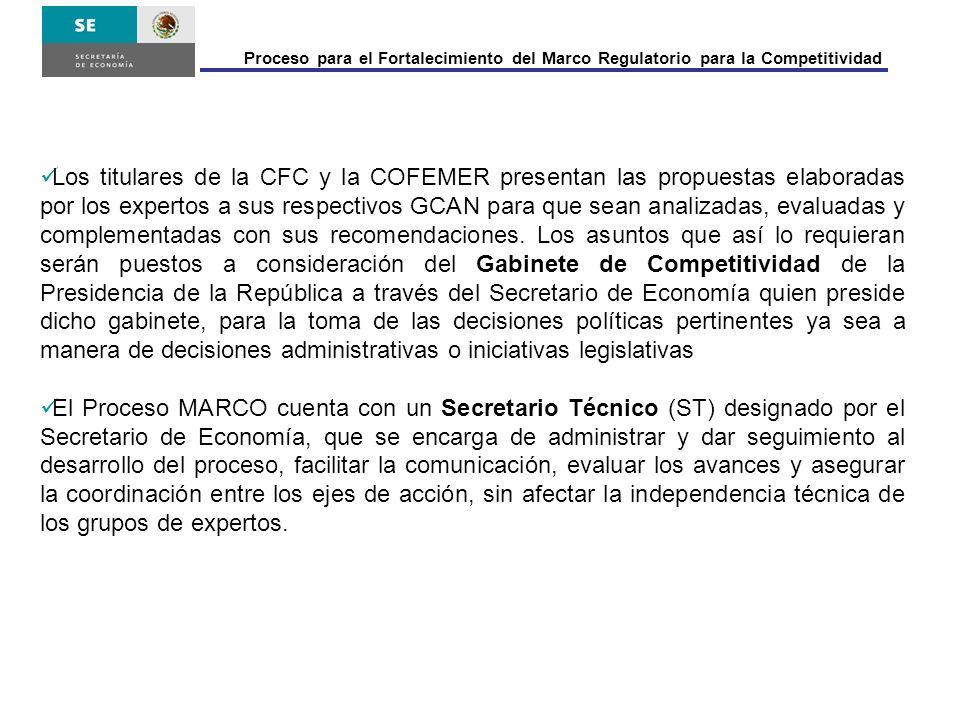 Los titulares de la CFC y la COFEMER presentan las propuestas elaboradas por los expertos a sus respectivos GCAN para que sean analizadas, evaluadas y