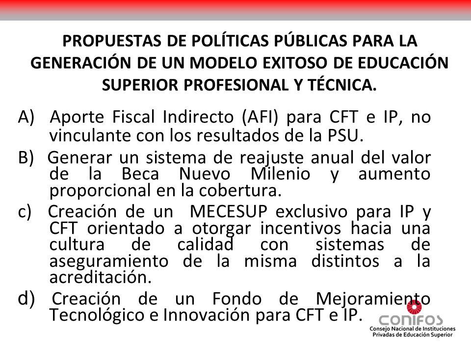 PROPUESTAS DE POLÍTICAS PÚBLICAS PARA LA GENERACIÓN DE UN MODELO EXITOSO DE EDUCACIÓN SUPERIOR PROFESIONAL Y TÉCNICA. A) Aporte Fiscal Indirecto (AFI)