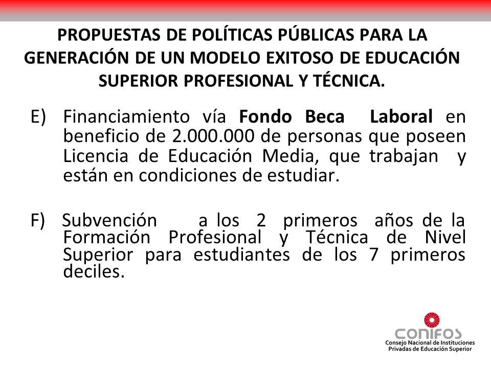 PROPUESTAS DE POLÍTICAS PÚBLICAS PARA LA GENERACIÓN DE UN MODELO EXITOSO DE EDUCACIÓN SUPERIOR PROFESIONAL Y TÉCNICA. E) Financiamiento vía Fondo Beca