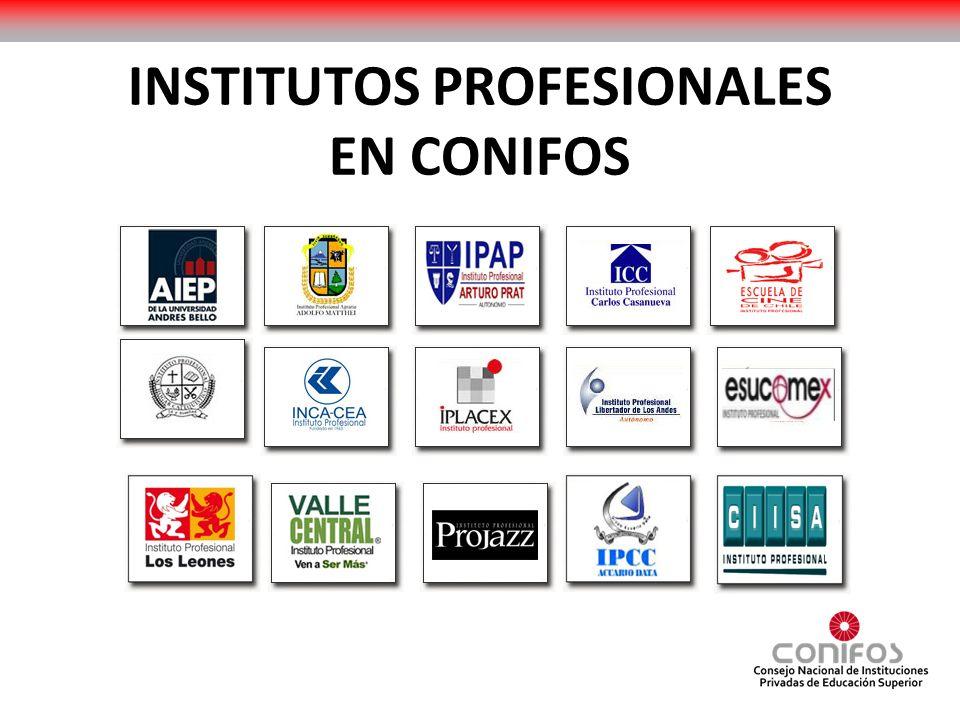 CENTROS DE FORMACIÓN TÉCNICA EN CONIFOS