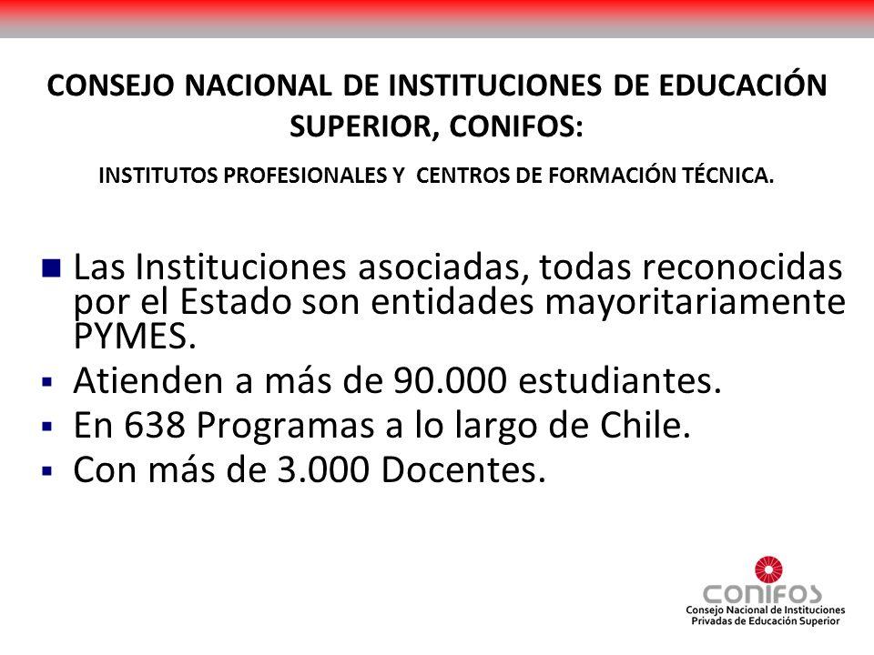Las Instituciones asociadas, todas reconocidas por el Estado son entidades mayoritariamente PYMES. Atienden a más de 90.000 estudiantes. En 638 Progra