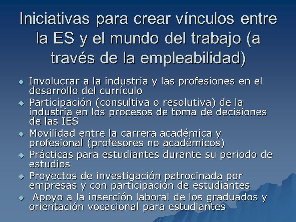 Iniciativas para crear vínculos entre la ES y el mundo del trabajo (a través de la empleabilidad) Involucrar a la industria y las profesiones en el desarrollo del currículo Involucrar a la industria y las profesiones en el desarrollo del currículo Participación (consultiva o resolutiva) de la industria en los procesos de toma de decisiones de las IES Participación (consultiva o resolutiva) de la industria en los procesos de toma de decisiones de las IES Movilidad entre la carrera académica y profesional (profesores no académicos) Movilidad entre la carrera académica y profesional (profesores no académicos) Prácticas para estudiantes durante su periodo de estudios Prácticas para estudiantes durante su periodo de estudios Proyectos de investigación patrocinada por empresas y con participación de estudiantes Proyectos de investigación patrocinada por empresas y con participación de estudiantes Apoyo a la inserción laboral de los graduados y orientación vocacional para estudiantes Apoyo a la inserción laboral de los graduados y orientación vocacional para estudiantes