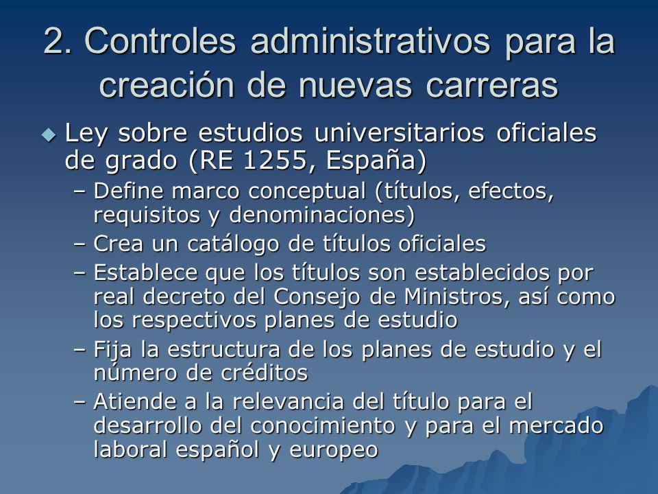 2. Controles administrativos para la creación de nuevas carreras Ley sobre estudios universitarios oficiales de grado (RE 1255, España) Ley sobre estu