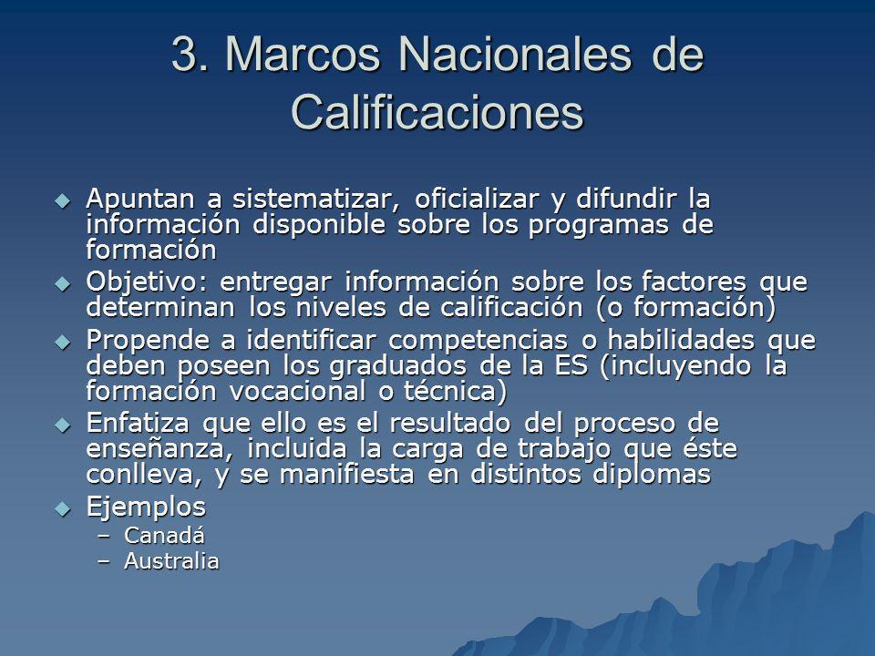 3. Marcos Nacionales de Calificaciones Apuntan a sistematizar, oficializar y difundir la información disponible sobre los programas de formación Apunt