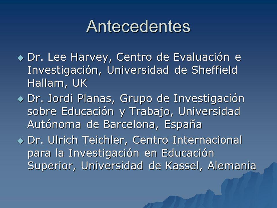 Antecedentes Dr.