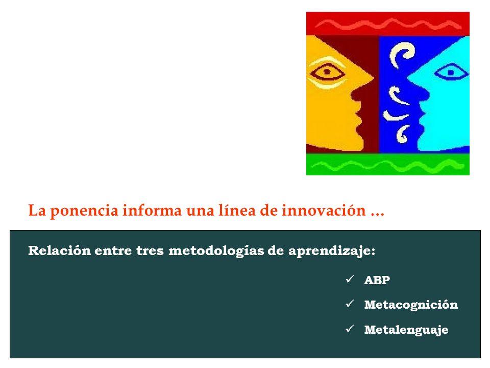 Relación entre tres metodologías de aprendizaje: ABP Metacognición Metalenguaje La ponencia informa una línea de innovación …