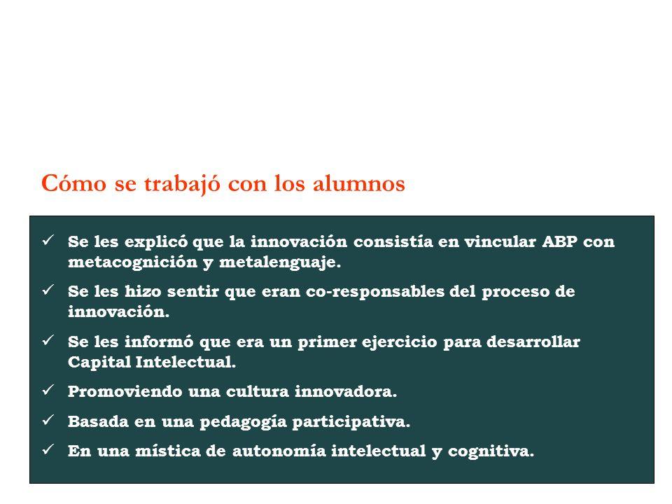 Se les explicó que la innovación consistía en vincular ABP con metacognición y metalenguaje.
