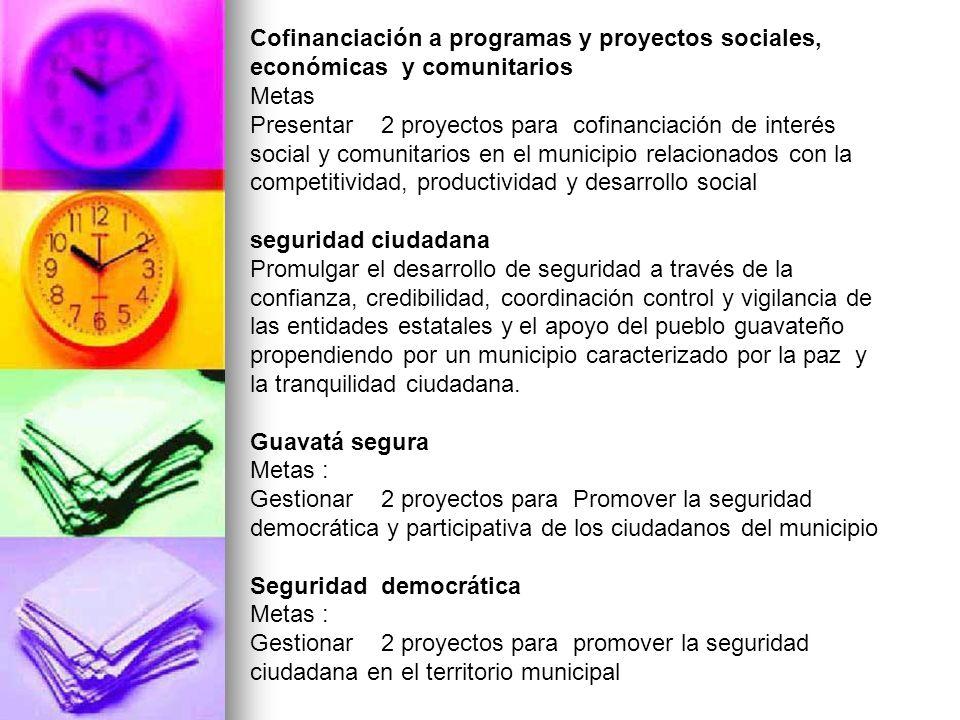 Cofinanciación a programas y proyectos sociales, económicas y comunitarios Metas Presentar 2 proyectos para cofinanciación de interés social y comunit