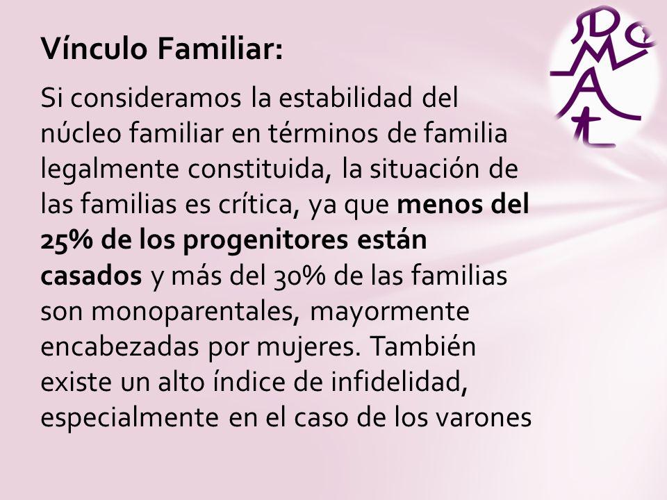 Cultura Un aspecto que dota de especial gravedad al fenómeno de la violencia en Alto Trujillo es el desarraigo de buena parte de la población (inmigrantes de la sierra y selva del país), lo cual favorece el aislamiento y, por tanto, la indefensión de las mujeres víctimas de la violencia.