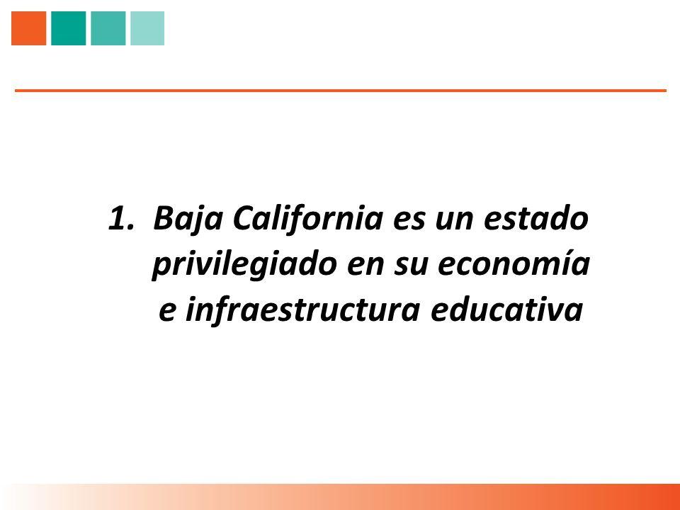 1.Baja California es un estado privilegiado en su economía e infraestructura educativa