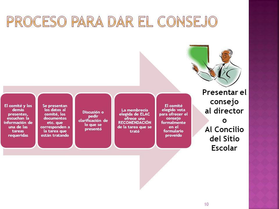 El comité y los demás presentes, escuchan la información de una de las tareas requeridas Se presentan los datos al comité, los documentos etc.
