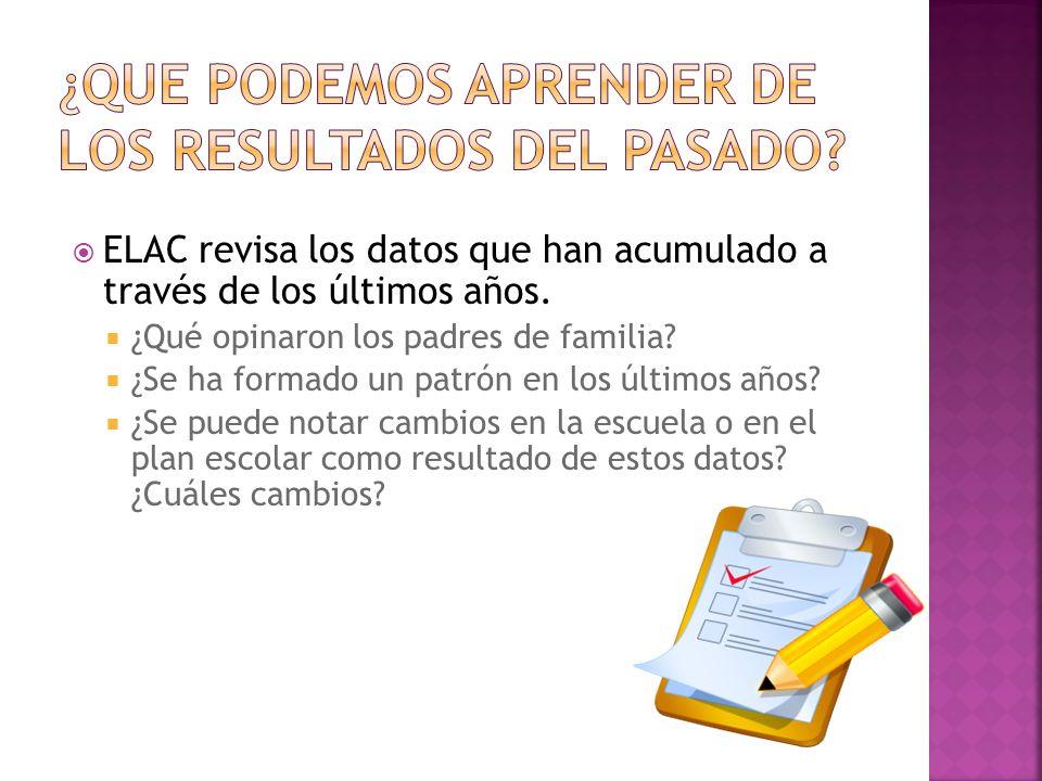 ELAC revisa los datos que han acumulado a través de los últimos años.