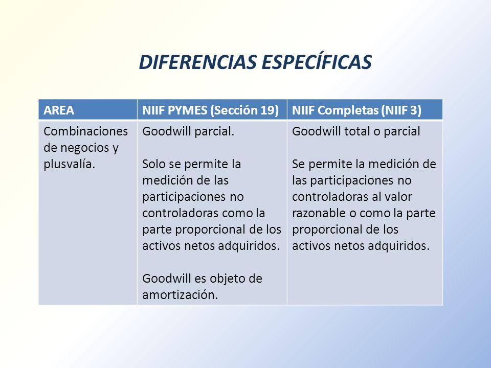 DIFERENCIAS ESPECÍFICAS AREANIIF PYMES (Sección 19)NIIF Completas (NIIF 3) Combinaciones de negocios y plusvalía. Goodwill parcial. Solo se permite la