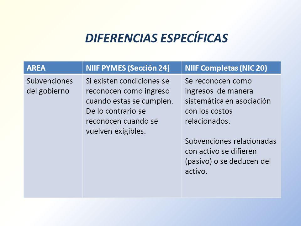 DIFERENCIAS ESPECÍFICAS AREANIIF PYMES (Sección 24)NIIF Completas (NIC 20) Subvenciones del gobierno Si existen condiciones se reconocen como ingreso