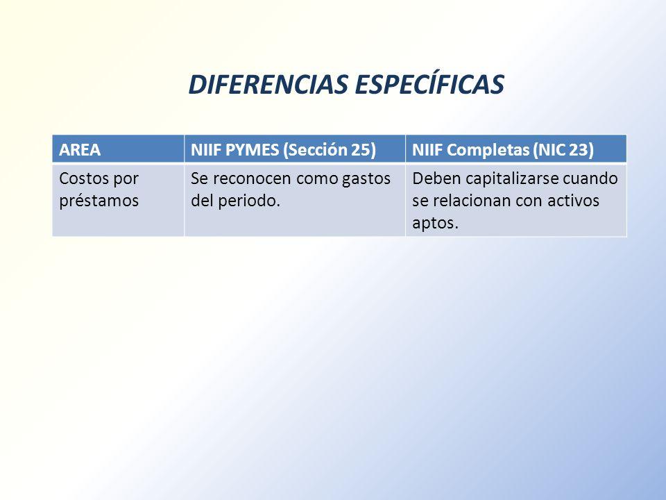 DIFERENCIAS ESPECÍFICAS AREANIIF PYMES (Sección 25)NIIF Completas (NIC 23) Costos por préstamos Se reconocen como gastos del periodo. Deben capitaliza