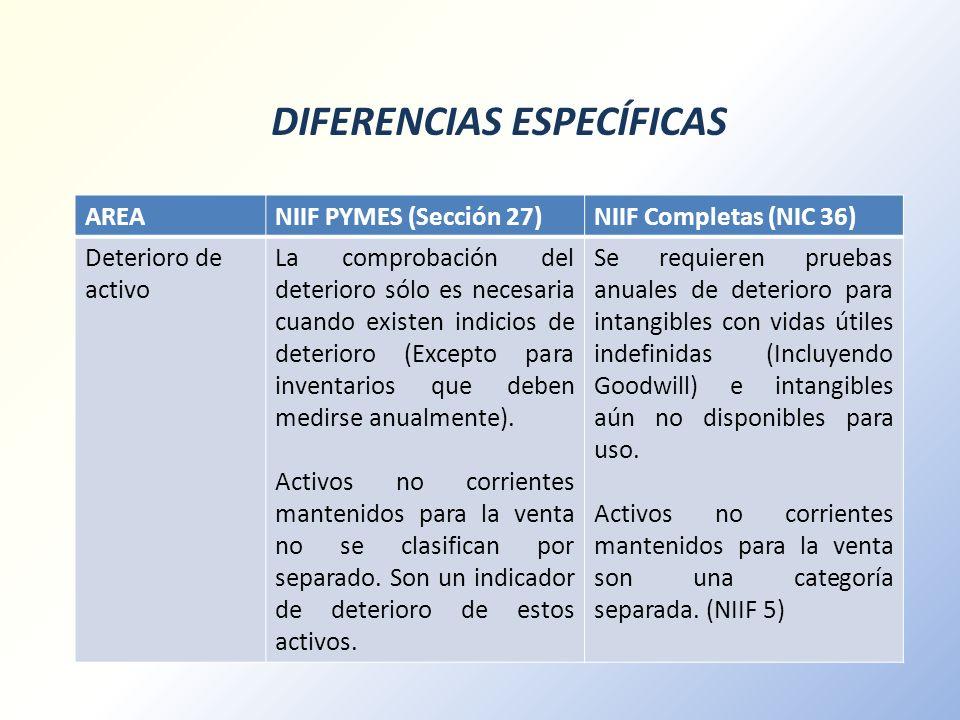 DIFERENCIAS ESPECÍFICAS AREANIIF PYMES (Sección 27)NIIF Completas (NIC 36) Deterioro de activo La comprobación del deterioro sólo es necesaria cuando