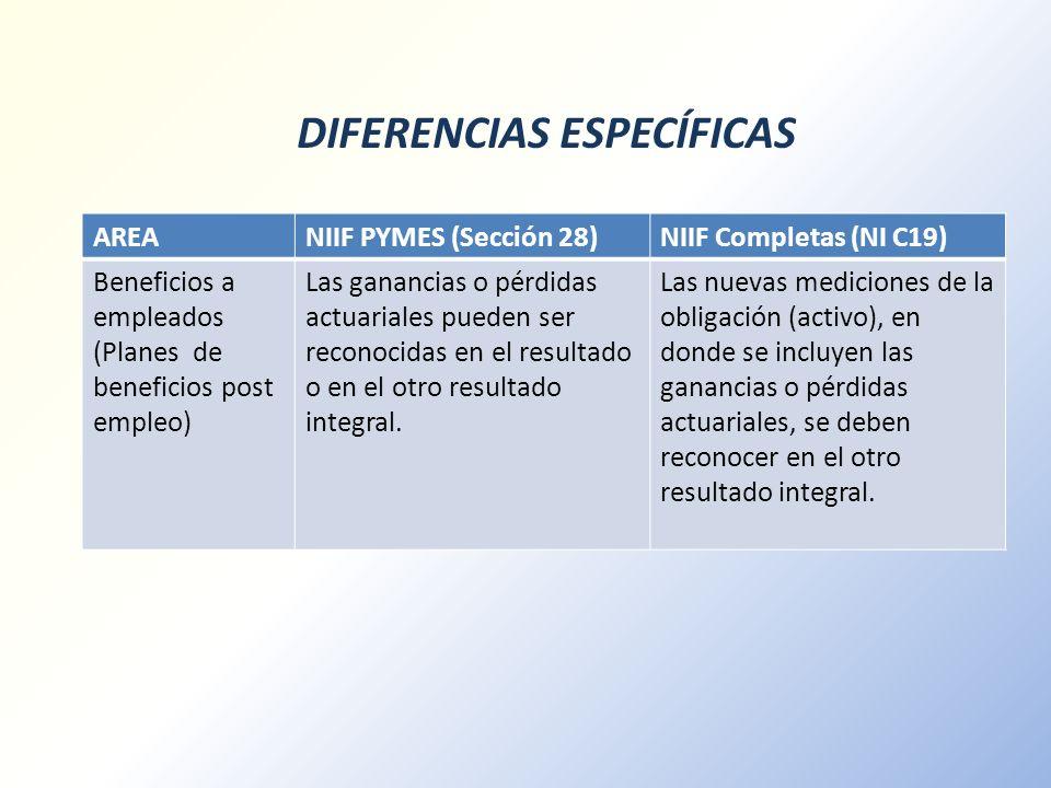 DIFERENCIAS ESPECÍFICAS AREANIIF PYMES (Sección 28)NIIF Completas (NI C19) Beneficios a empleados (Planes de beneficios post empleo) Las ganancias o p