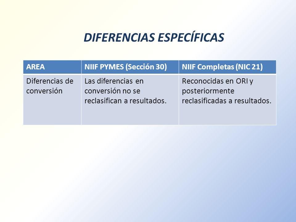 DIFERENCIAS ESPECÍFICAS AREANIIF PYMES (Sección 30)NIIF Completas (NIC 21) Diferencias de conversión Las diferencias en conversión no se reclasifican