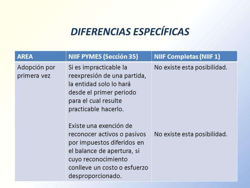 DIFERENCIAS ESPECÍFICAS AREANIIF PYMES (Sección 35)NIIF Completas (NIIF 1) Adopción por primera vez Si es impracticable la reexpresión de una partida,