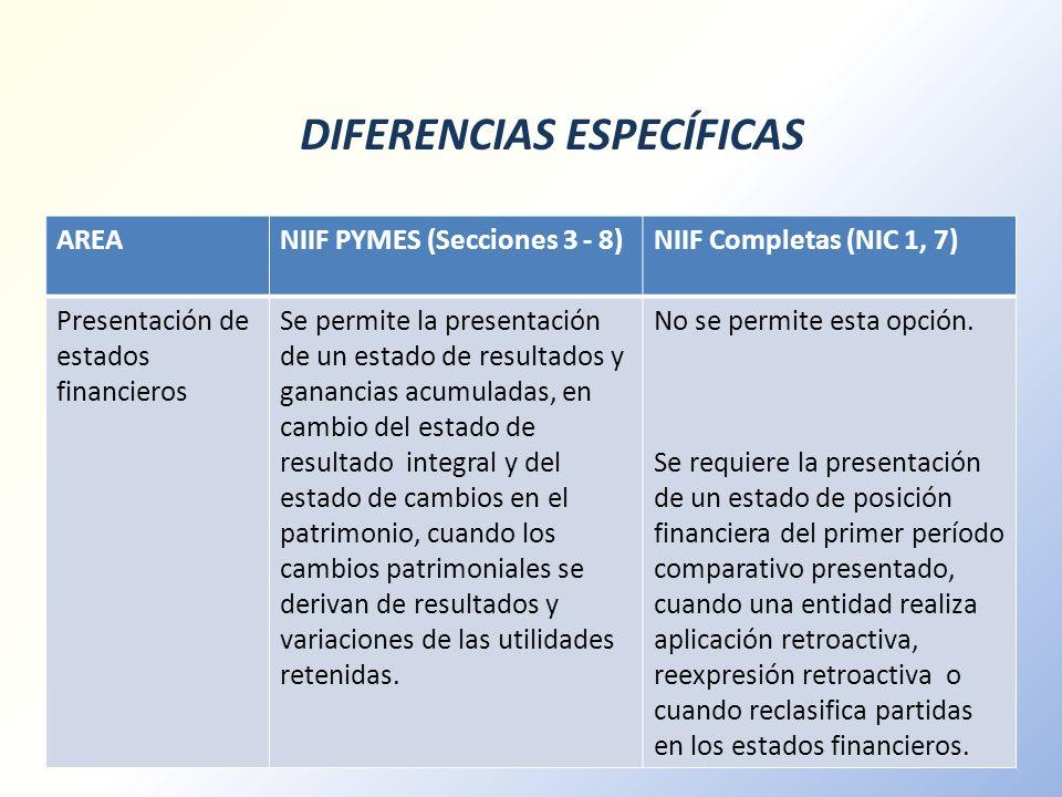 DIFERENCIAS ESPECÍFICAS AREANIIF PYMES (Secciones 3 - 8)NIIF Completas (NIC 1, 7) Presentación de estados financieros Se permite la presentación de un estado de resultados y ganancias acumuladas, en cambio del estado de resultado integral y del estado de cambios en el patrimonio, cuando los cambios patrimoniales se derivan de resultados y variaciones de las utilidades retenidas.