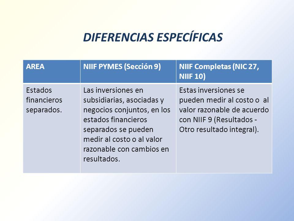DIFERENCIAS ESPECÍFICAS AREANIIF PYMES (Secciones 11 – 12)* NIIF Completas (NIIF 9 – NIC 39) Instrumentos financieros Los instrumentos financieros se miden por: Costo amortizado: Instrumentos de deuda.