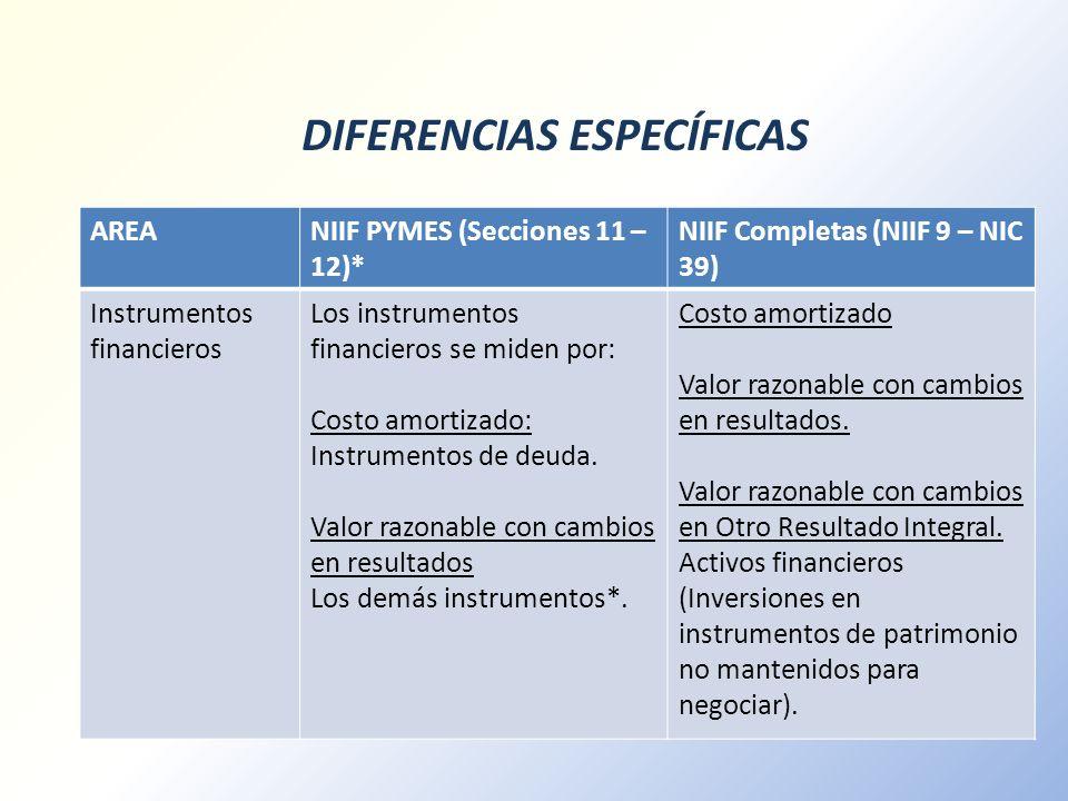 DIFERENCIAS ESPECÍFICAS AREANIIF PYMES (Secciones 11 – 12)* NIIF Completas (NIIF 9 – NIC 39) Instrumentos financieros Los instrumentos financieros se