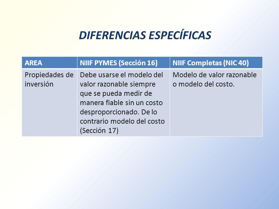 DIFERENCIAS ESPECÍFICAS AREANIIF PYMES (Sección 16)NIIF Completas (NIC 40) Propiedades de inversión Debe usarse el modelo del valor razonable siempre