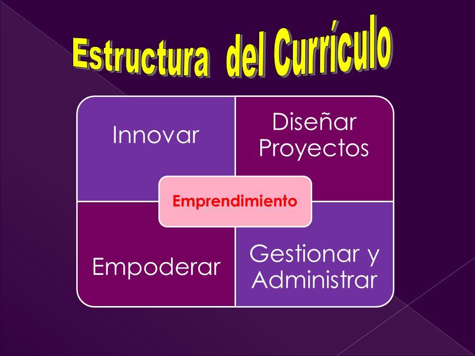Innovar Diseñar Proyectos Empoderar Gestionar y Administrar Emprendimiento