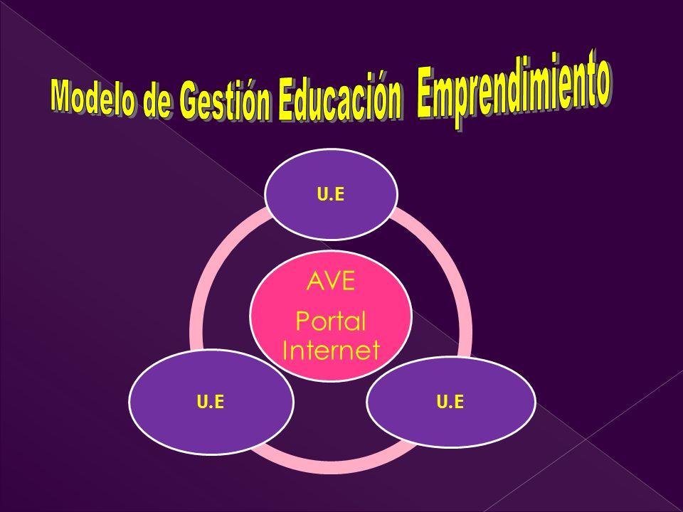 AVE Portal Internet U.E
