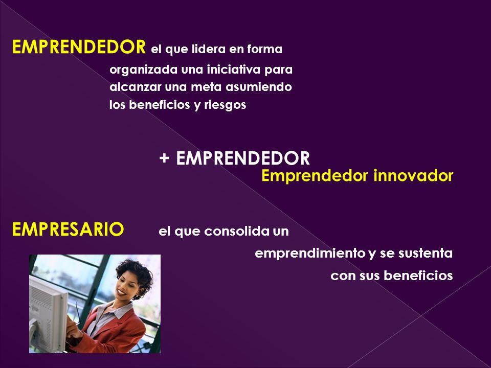 EMPRENDEDOR el que lidera en forma organizada una iniciativa para alcanzar una meta asumiendo los beneficios y riesgos + EMPRENDEDOR Emprendedor innovador EMPRESARIO el que consolida un emprendimiento y se sustenta con sus beneficios