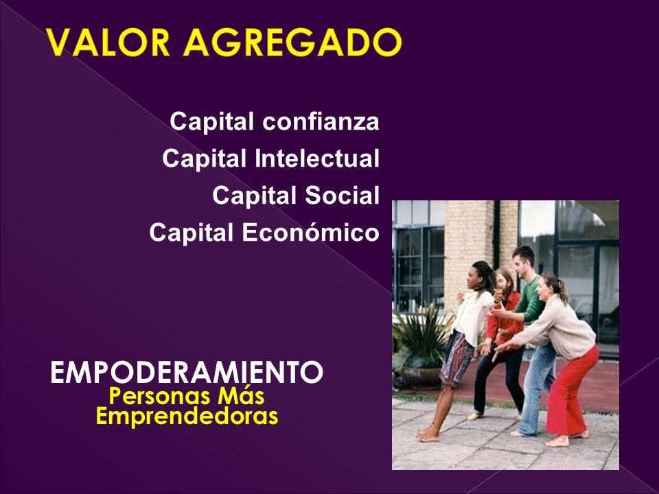 EMPODERAMIENTO Personas Más Emprendedoras Capital confianza Capital Intelectual Capital Social Capital Económico