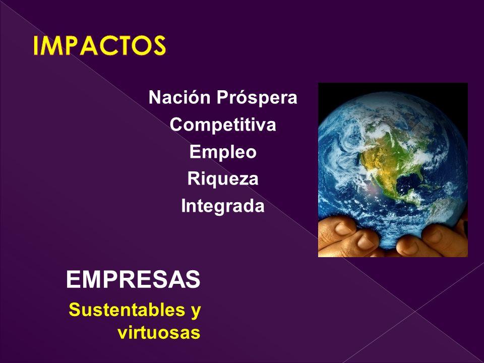 EMPRESAS Sustentables y virtuosas Nación Próspera Competitiva Empleo Riqueza Integrada