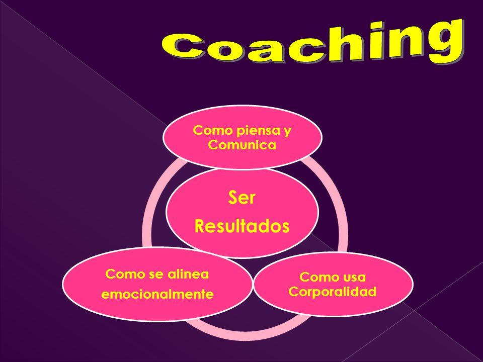 Ser Resultados Como piensa y Comunica Como usa Corporalidad Como se alinea emocionalmente